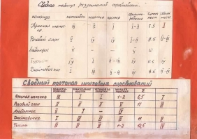 kut-04-1978-28-45