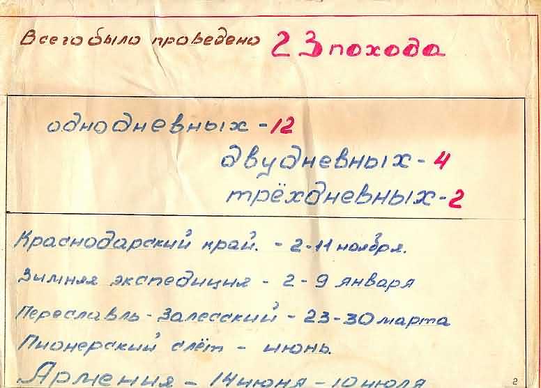 kut-06-1980-02-27