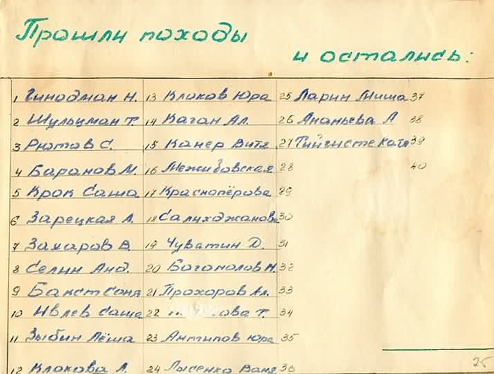 kut-06-1980-25-27